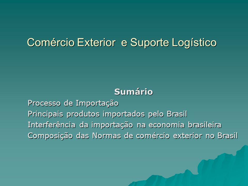 Sumário Processo de Importação Principais produtos importados pelo Brasil Interferência da importação na economia brasileira Composição das Normas de
