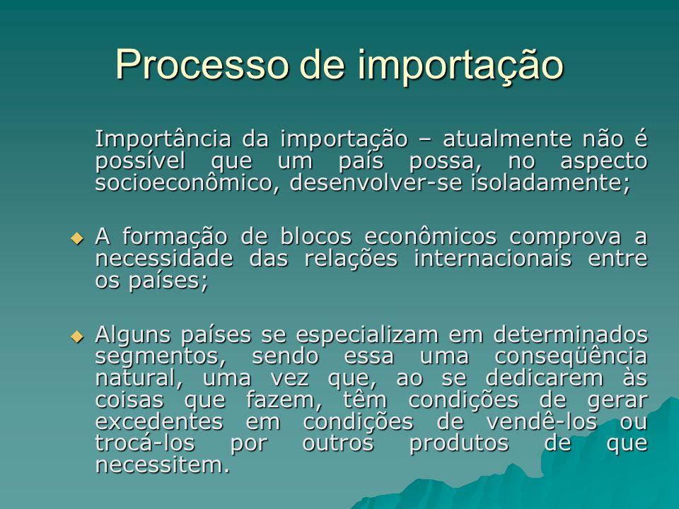 Processo de importação Importância da importação – atualmente não é possível que um país possa, no aspecto socioeconômico, desenvolver-se isoladamente