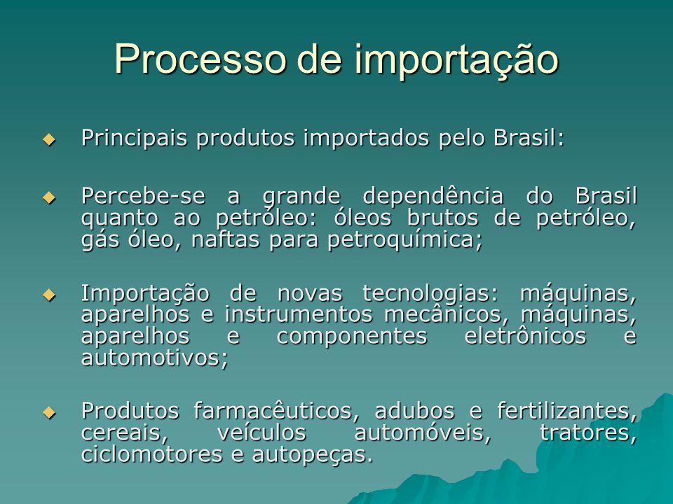 Processo de importação Principais produtos importados pelo Brasil: Principais produtos importados pelo Brasil: Percebe-se a grande dependência do Bras