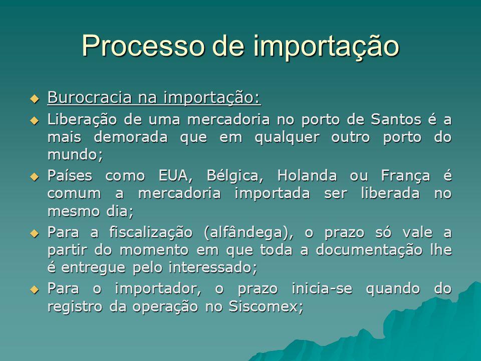 Processo de importação Burocracia na importação: Burocracia na importação: Liberação de uma mercadoria no porto de Santos é a mais demorada que em qua