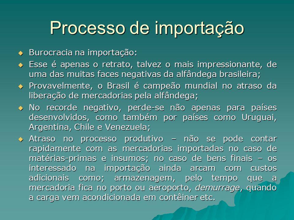 Processo de importação Burocracia na importação: Burocracia na importação: Esse é apenas o retrato, talvez o mais impressionante, de uma das muitas fa