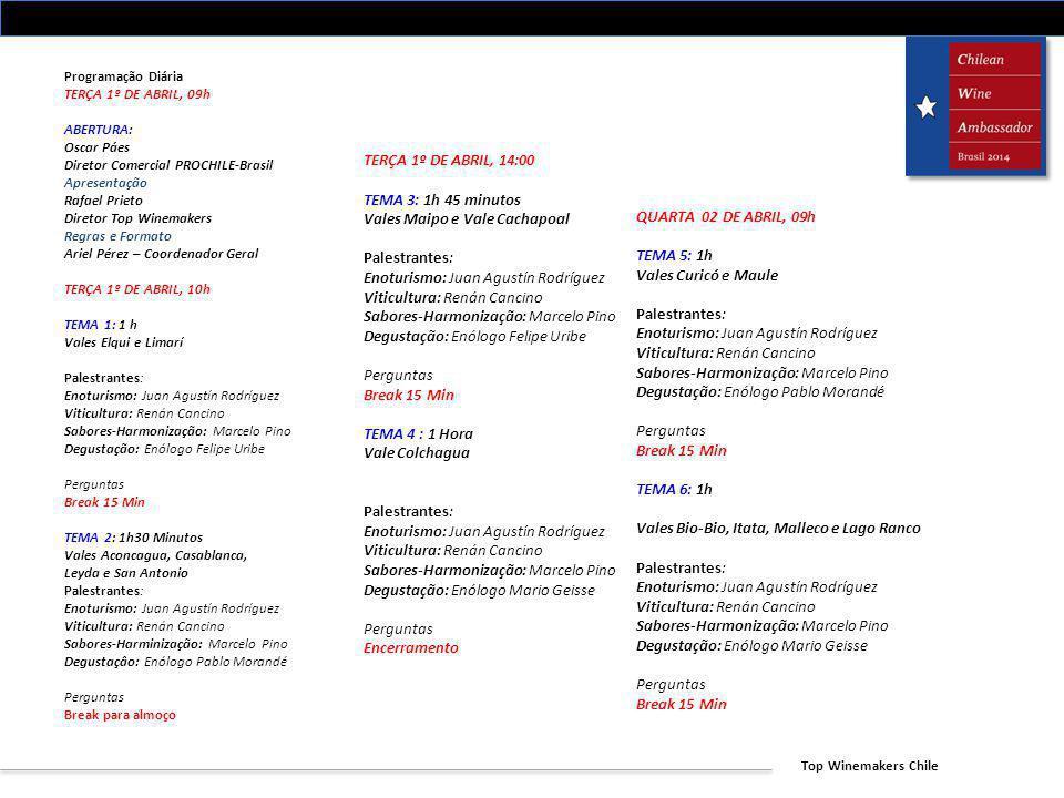 Top Winemakers Chile Programação Diária TERÇA 1º DE ABRIL, 09h ABERTURA: Oscar Páes Diretor Comercial PROCHILE-Brasil Apresentação Rafael Prieto Diret