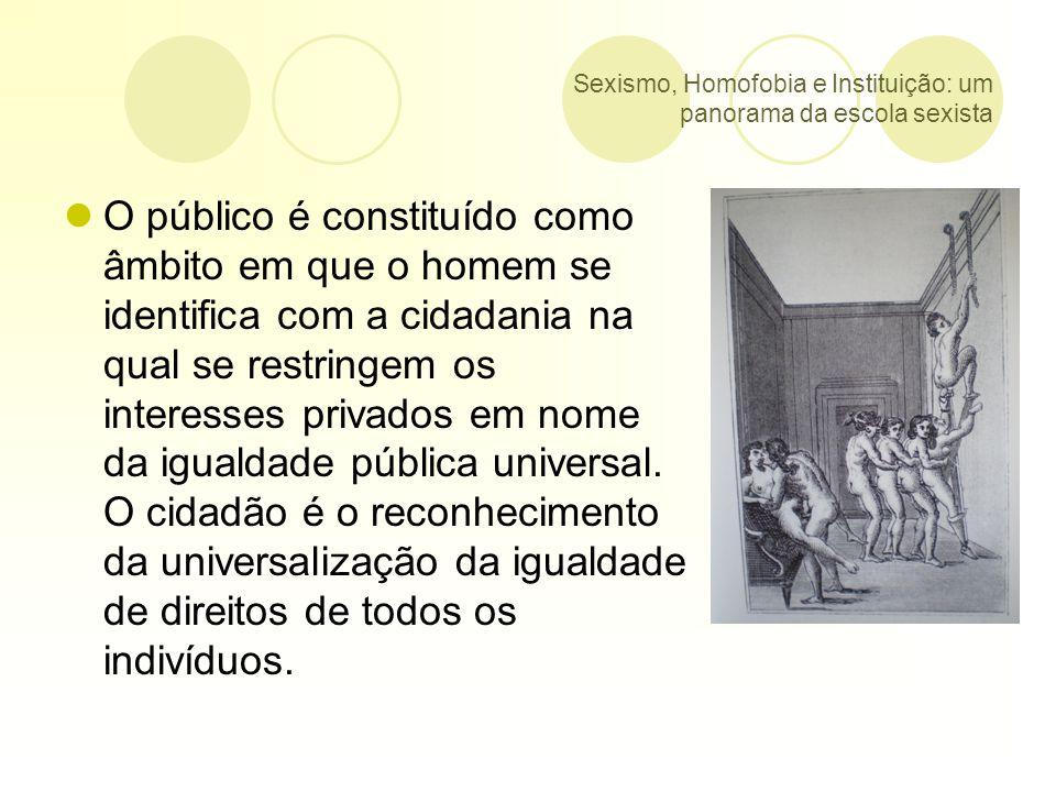 Sexismo, Homofobia e Instituição: um panorama da escola sexista Rio de Janeiro, 2004: entre 15-18 anos: 40,4% foram discriminadas na escola por serem homossexuais, bissexuais, travestis, transexuais.