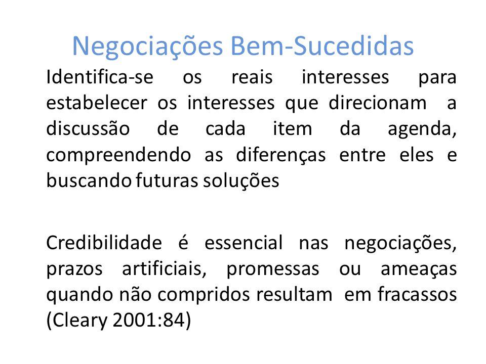 Negociações Bem-Sucedidas Identifica-se os reais interesses para estabelecer os interesses que direcionam a discussão de cada item da agenda, compreen
