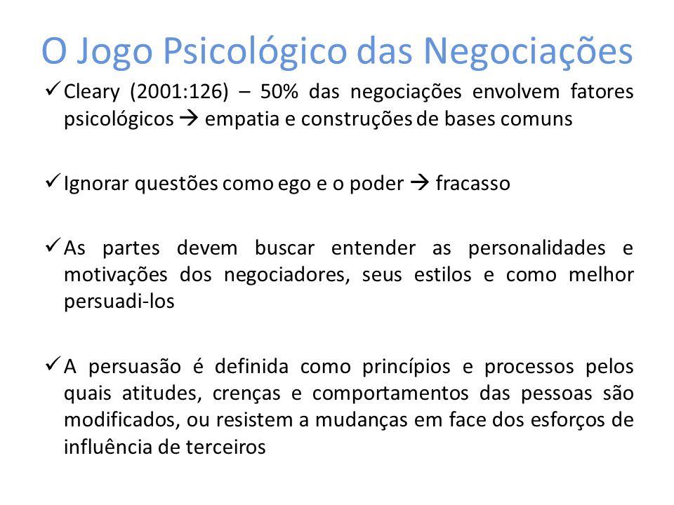 O Jogo Psicológico das Negociações Cleary (2001:126) – 50% das negociações envolvem fatores psicológicos empatia e construções de bases comuns Ignorar