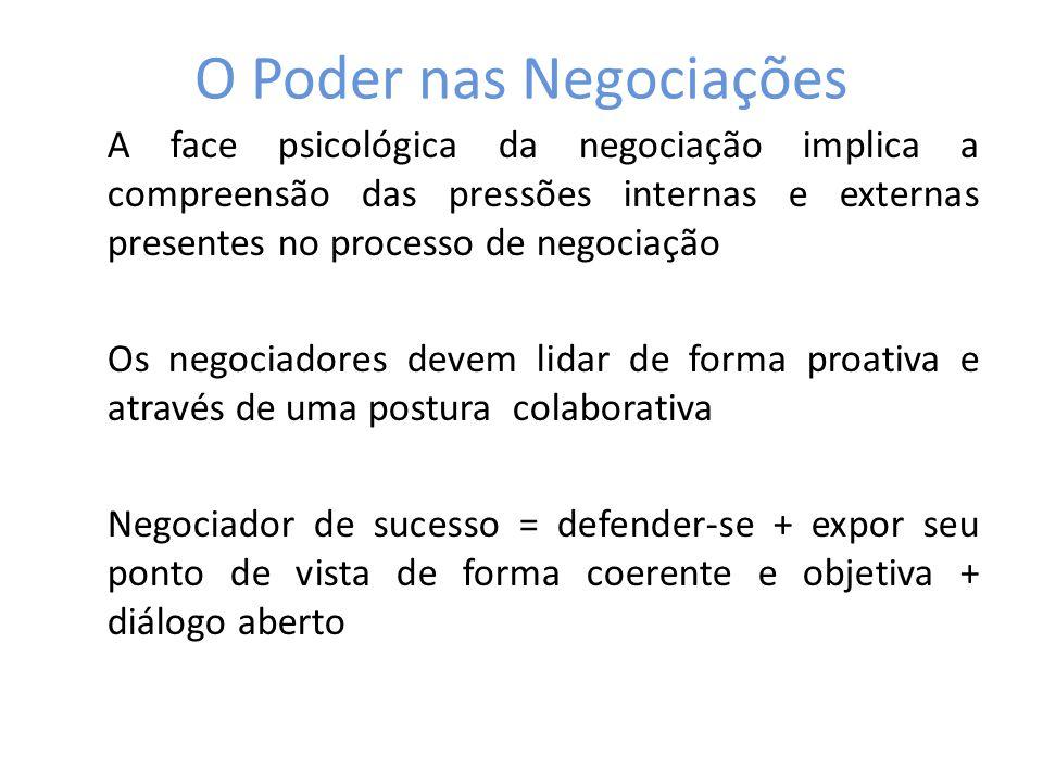 O Poder nas Negociações A face psicológica da negociação implica a compreensão das pressões internas e externas presentes no processo de negociação Os