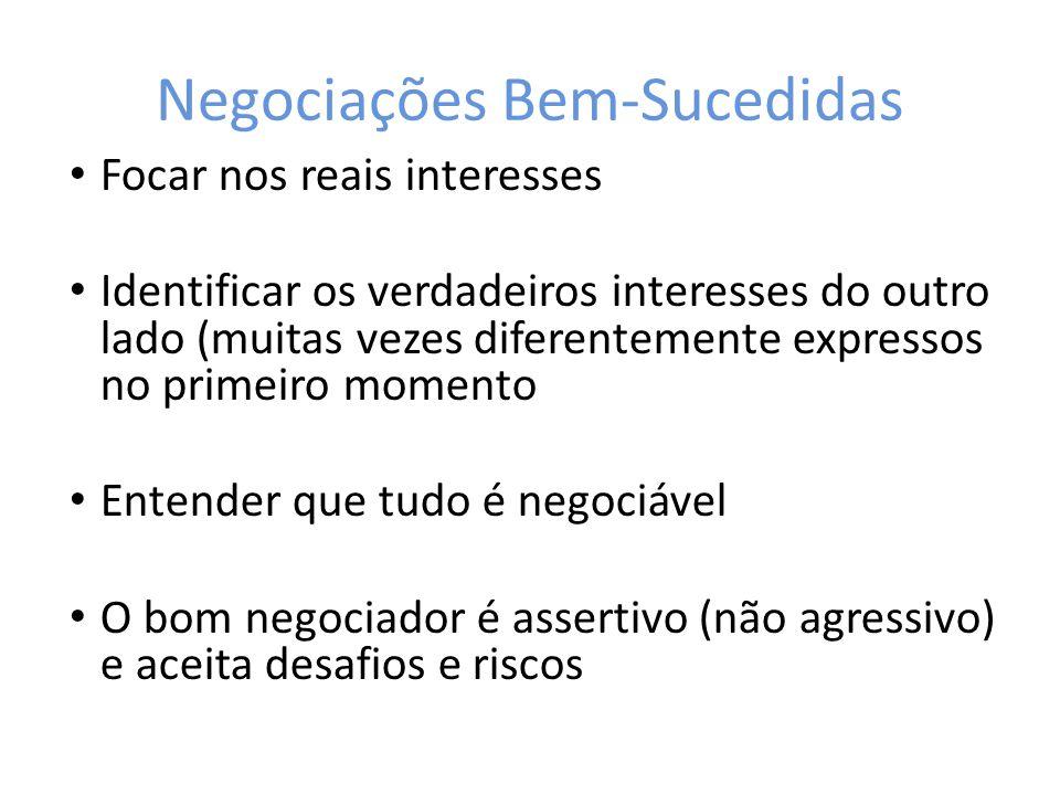 Negociações Bem-Sucedidas Focar nos reais interesses Identificar os verdadeiros interesses do outro lado (muitas vezes diferentemente expressos no pri