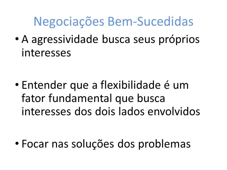 Negociações Bem-Sucedidas A agressividade busca seus próprios interesses Entender que a flexibilidade é um fator fundamental que busca interesses dos