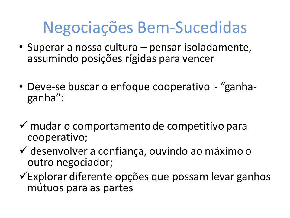 Negociações Bem-Sucedidas Superar a nossa cultura – pensar isoladamente, assumindo posições rígidas para vencer Deve-se buscar o enfoque cooperativo -