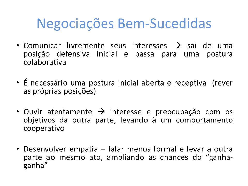 Negociações Bem-Sucedidas Comunicar livremente seus interesses sai de uma posição defensiva inicial e passa para uma postura colaborativa É necessário