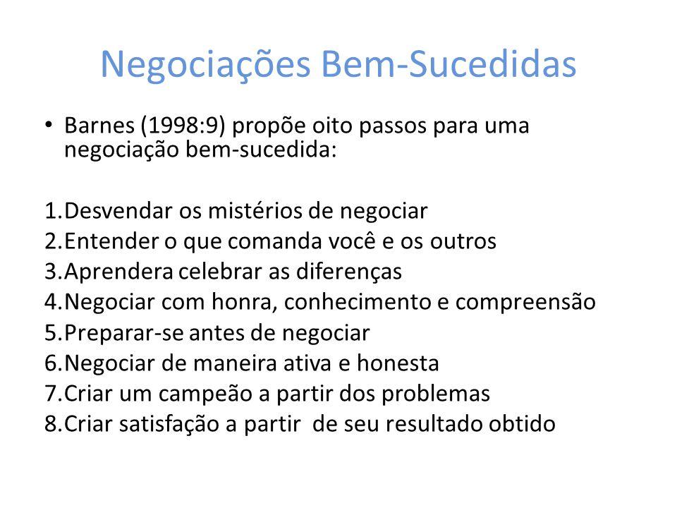 Negociações Bem-Sucedidas Barnes (1998:9) propõe oito passos para uma negociação bem-sucedida: 1.Desvendar os mistérios de negociar 2.Entender o que c