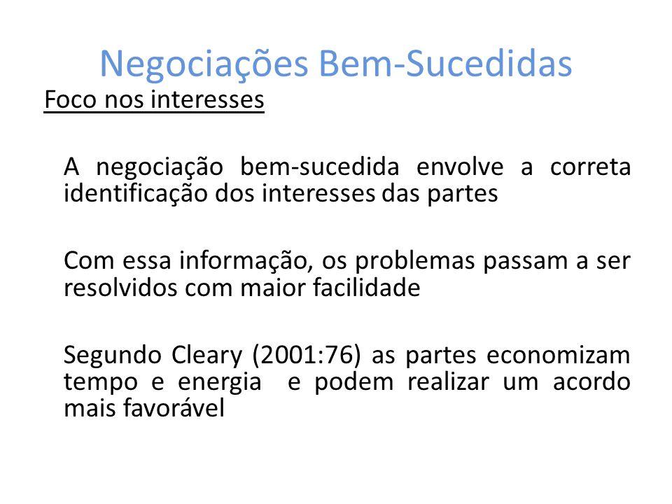 Negociações Bem-Sucedidas Foco nos interesses A negociação bem-sucedida envolve a correta identificação dos interesses das partes Com essa informação,