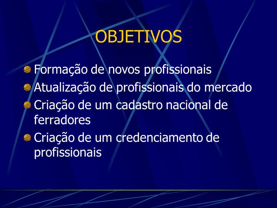 OBJETIVOS Formação de novos profissionais Atualização de profissionais do mercado Criação de um cadastro nacional de ferradores Criação de um credenci