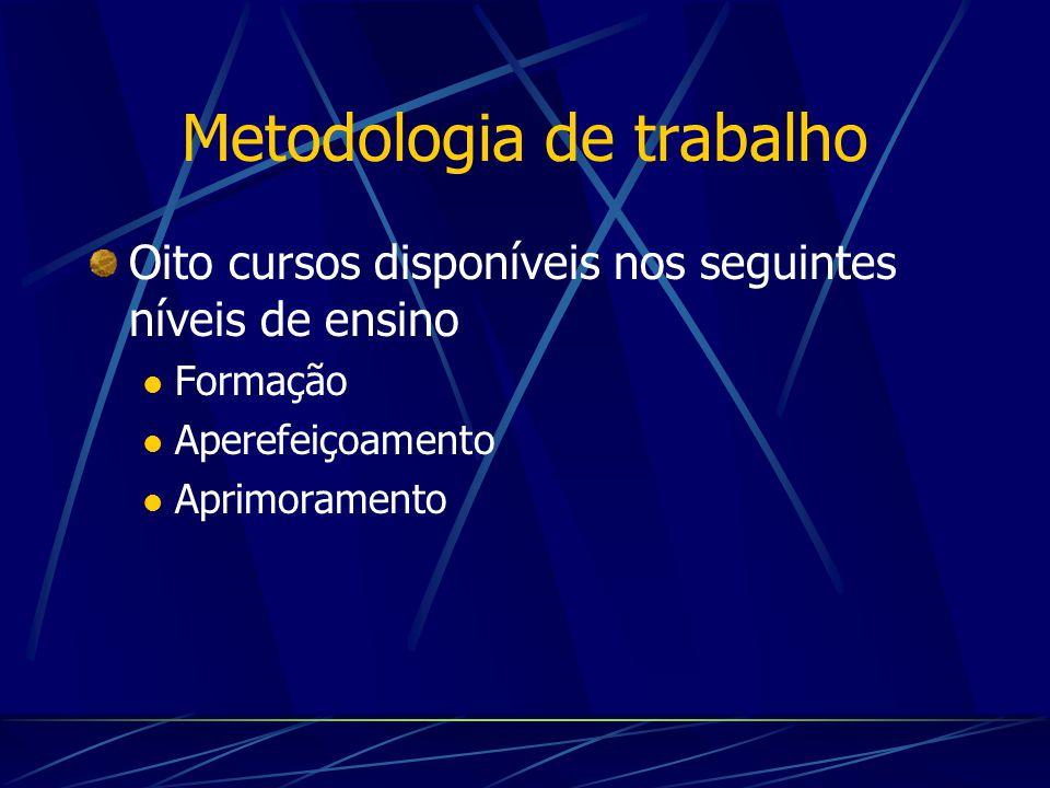 Metodologia de trabalho Oito cursos disponíveis nos seguintes níveis de ensino Formação Aperefeiçoamento Aprimoramento