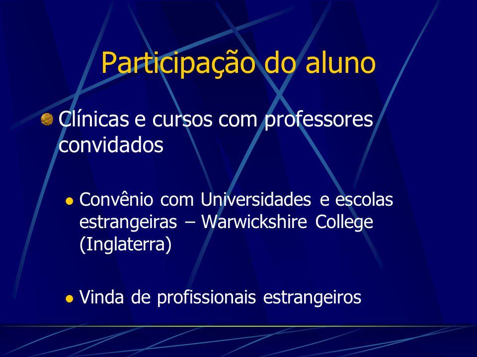 Participação do aluno Clínicas e cursos com professores convidados Convênio com Universidades e escolas estrangeiras – Warwickshire College (Inglaterr