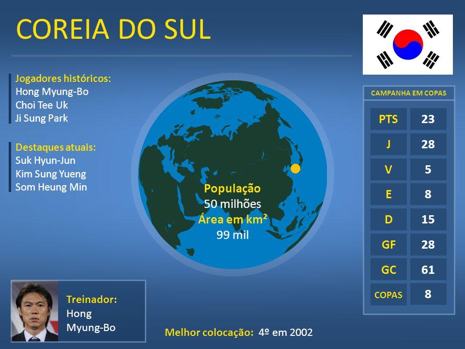 COREIA DO SUL E D GF GC COPAS 23 28 5 8 15 28 61 8 PTS J V Treinador: Hong Myung-Bo Melhor colocação: 4º em 2002 Jogadores históricos: Hong Myung-Bo C