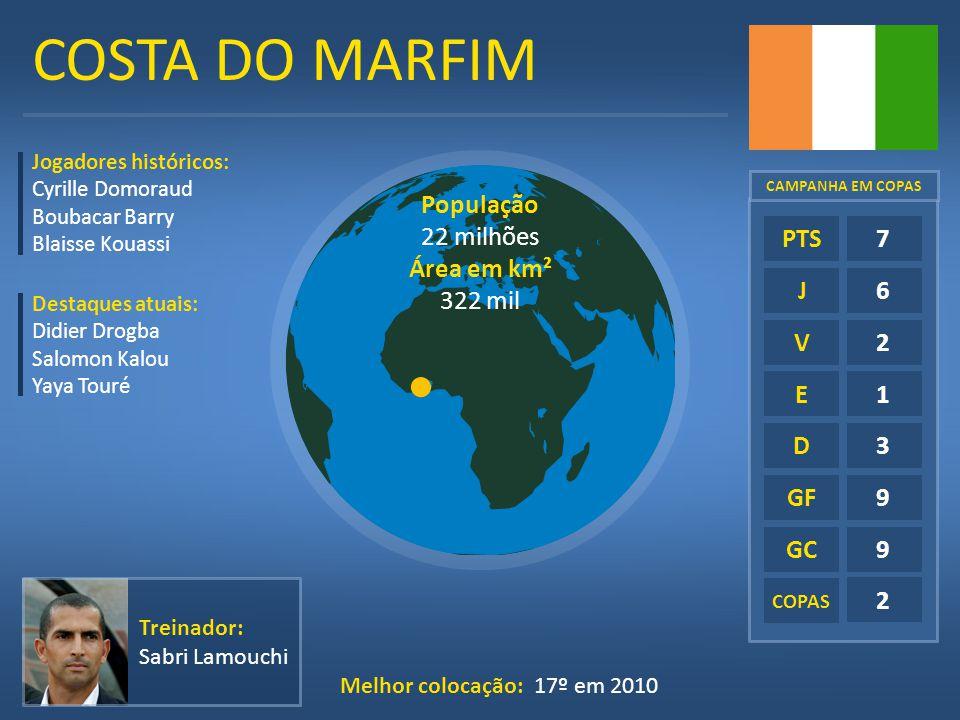COSTA DO MARFIM E D GF GC COPAS 7 6 2 1 3 9 9 2 PTS J V Treinador: Sabri Lamouchi Melhor colocação: 17º em 2010 Jogadores históricos: Cyrille Domoraud