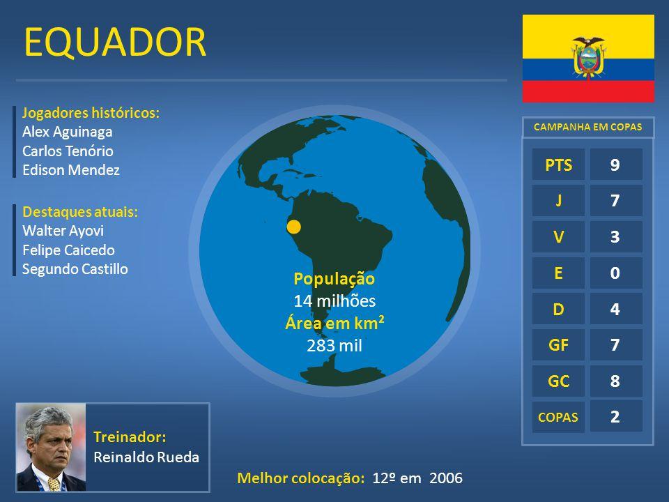 EQUADOR E D GF GC COPAS 9 7 3 0 4 7 8 2 PTS J V Treinador: Reinaldo Rueda Melhor colocação: 12º em 2006 Jogadores históricos: Alex Aguinaga Carlos Ten