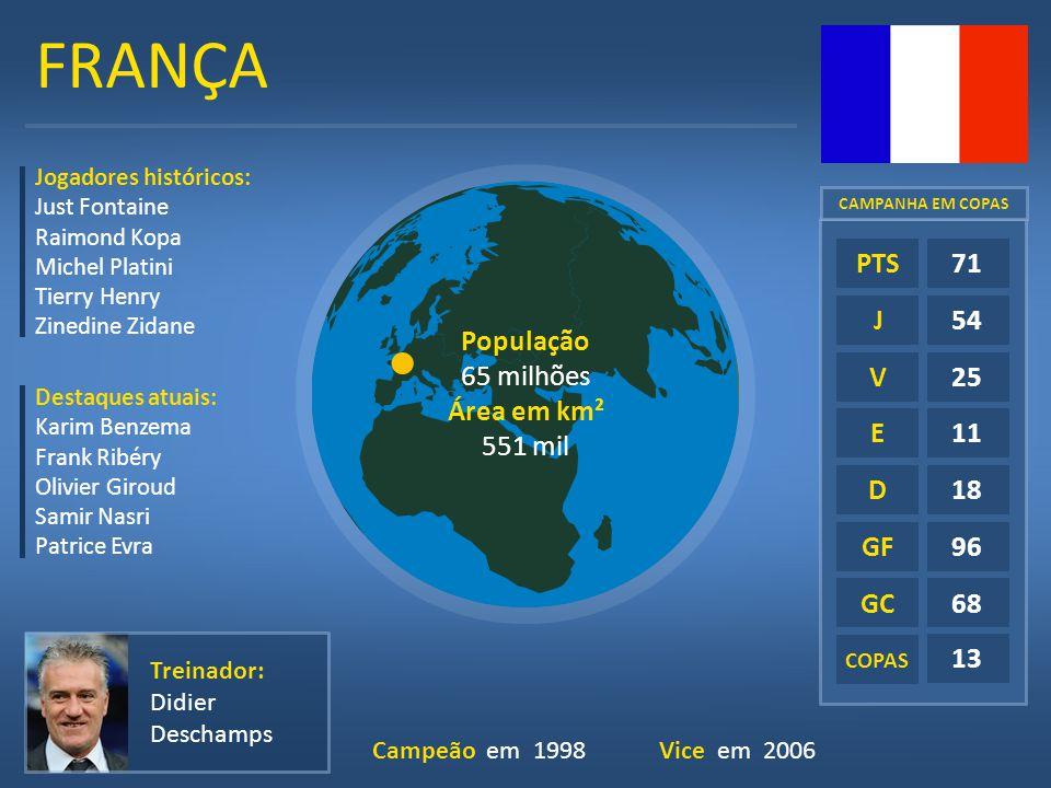 FRANÇA E D GF GC COPAS 71 54 25 11 18 96 68 13 PTS J V Treinador: Didier Deschamps Jogadores históricos: Just Fontaine Raimond Kopa Michel Platini Tie