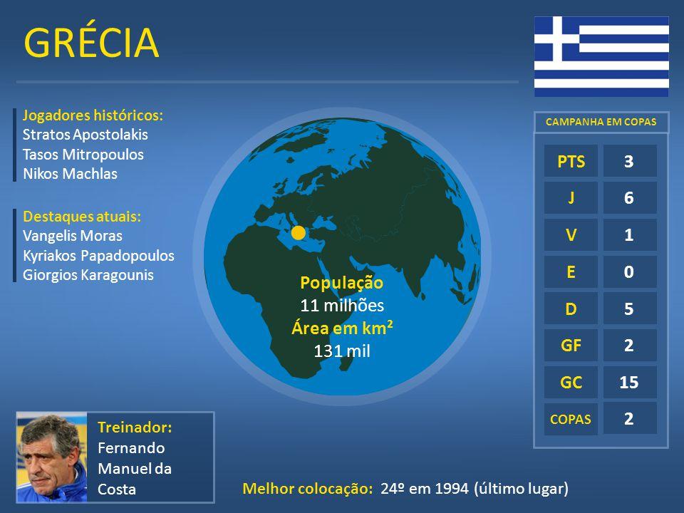 GRÉCIA E D GF GC COPAS 3 6 1 0 5 2 15 2 PTS J V Treinador: Fernando Manuel da Costa Melhor colocação: 24º em 1994 (último lugar) Jogadores históricos: