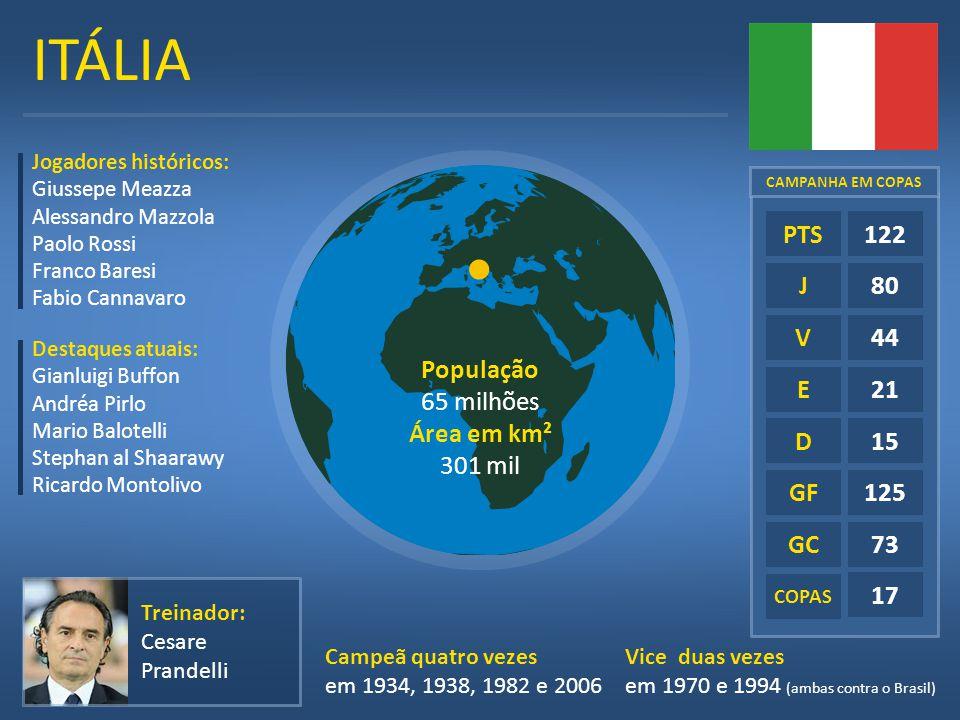 ITÁLIA E D GF GC COPAS 122 80 44 21 15 125 73 17 PTS J V Treinador: Cesare Prandelli Jogadores históricos: Giussepe Meazza Alessandro Mazzola Paolo Ro