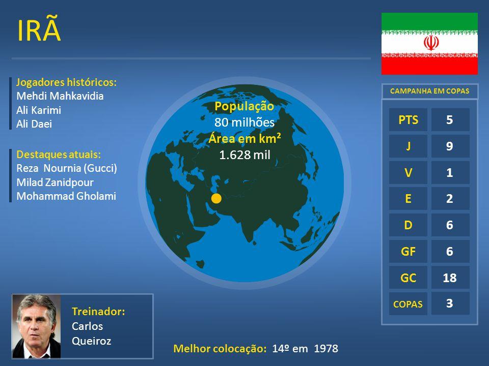 IRÃ E D GF GC COPAS 5 9 1 2 6 6 18 3 PTS J V Treinador: Carlos Queiroz População 80 milhões Área em km² 1.628 mil Jogadores históricos: Mehdi Mahkavid