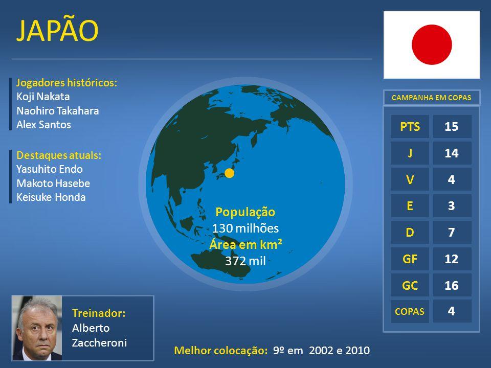 JAPÃO E D GF GC COPAS 15 14 4 3 7 12 16 4 PTS J V Treinador: Alberto Zaccheroni Melhor colocação: 9º em 2002 e 2010 Destaques atuais: Yasuhito Endo Ma