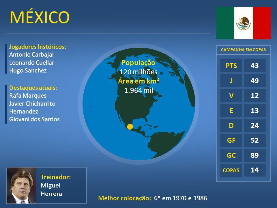 MÉXICO E D GF GC COPAS 43 49 12 13 24 52 89 14 PTS J V Treinador: Miguel Herrera Melhor colocação: 6º em 1970 e 1986 Jogadores históricos: Antonio Car
