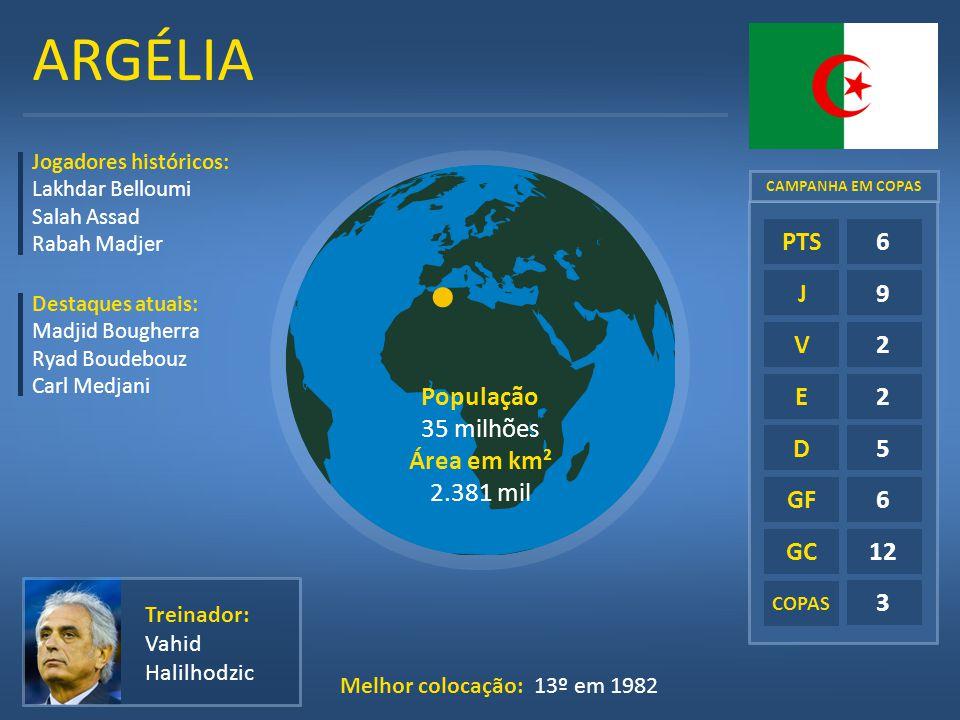 ARGÉLIA E D GF GC COPAS 6 9 2 2 5 6 12 3 PTS J V Treinador: Vahid Halilhodzic Melhor colocação: 13º em 1982 Jogadores históricos: Lakhdar Belloumi Sal