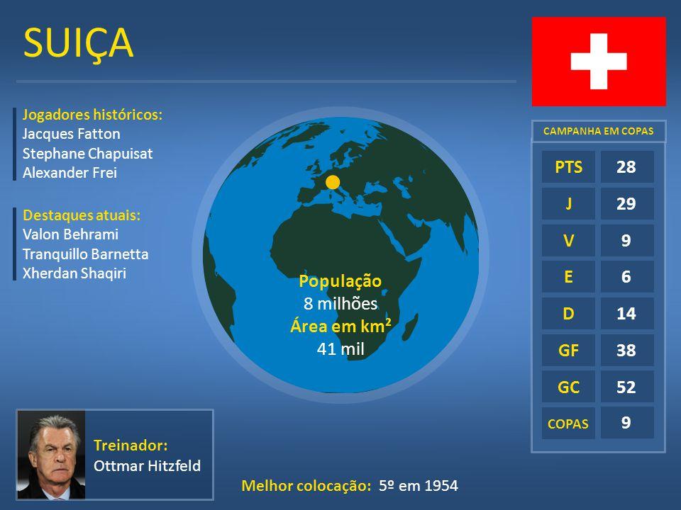 SUIÇA E D GF GC COPAS 28 29 9 6 14 38 52 9 PTS J V Treinador: Ottmar Hitzfeld Melhor colocação: 5º em 1954 Jogadores históricos: Jacques Fatton Stepha