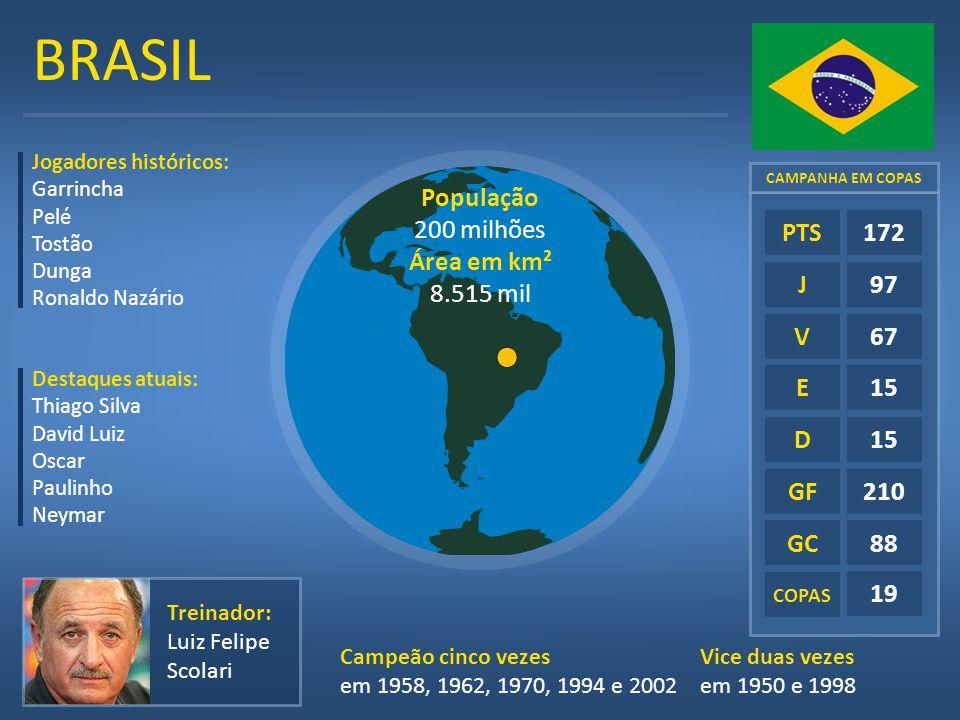 BRASIL E D GF GC COPAS 172 97 67 15 210 88 19 PTS J V Jogadores históricos: Garrincha Pelé Tostão Dunga Ronaldo Nazário Destaques atuais: Thiago Silva