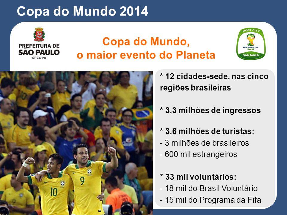 Copa do Mundo, o maior evento do Planeta * 12 cidades-sede, nas cinco regiões brasileiras * 3,3 milhões de ingressos * 3,6 milhões de turistas: - 3 milhões de brasileiros - 600 mil estrangeiros * 33 mil voluntários: - 18 mil do Brasil Voluntário - 15 mil do Programa da Fifa Copa do Mundo 2014