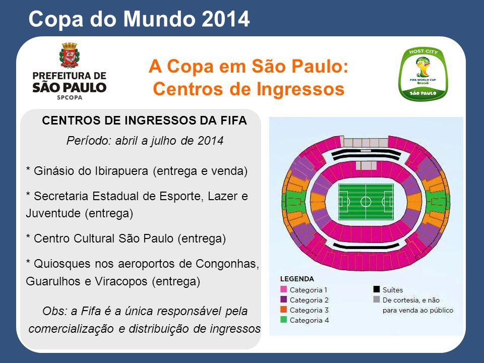 CENTROS DE INGRESSOS DA FIFA Período: abril a julho de 2014 * Ginásio do Ibirapuera (entrega e venda) * Secretaria Estadual de Esporte, Lazer e Juvent