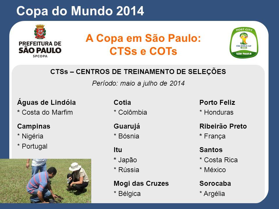 COTs – Campos Oficiais de Treinamento Período: junho a julho de 2014 A Copa em São Paulo: CTSs e COTs Copa do Mundo 2014 Estádio do PacaembuCT do Palmeiras (Academia)CT do Audax
