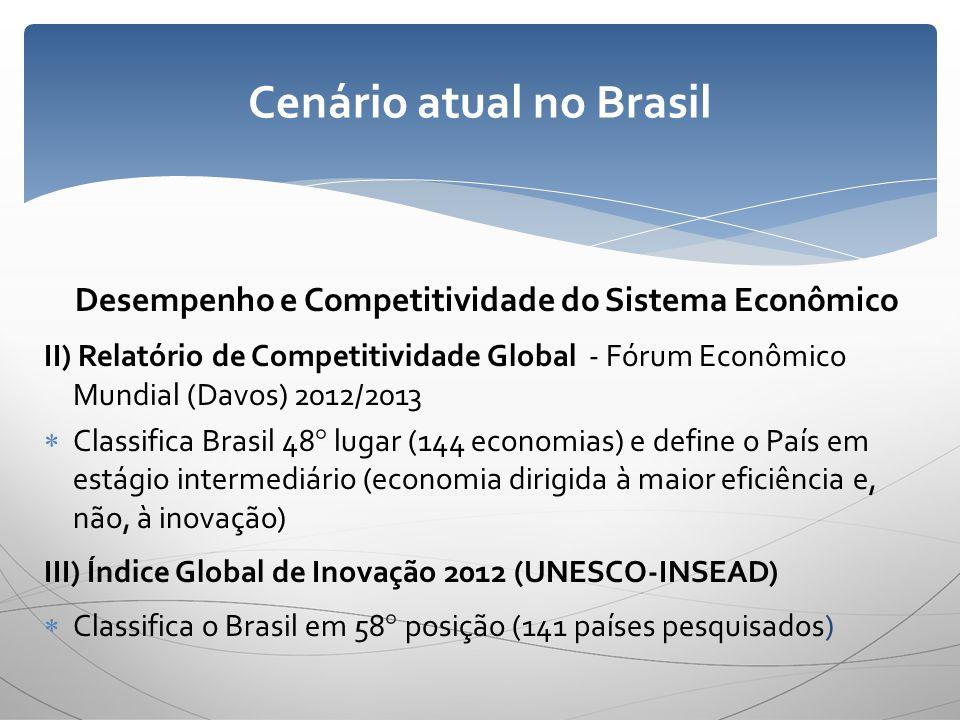 Desempenho e Competitividade do Sistema Econômico II) Relatório de Competitividade Global - Fórum Econômico Mundial (Davos) 2012/2013 Classifica Brasi