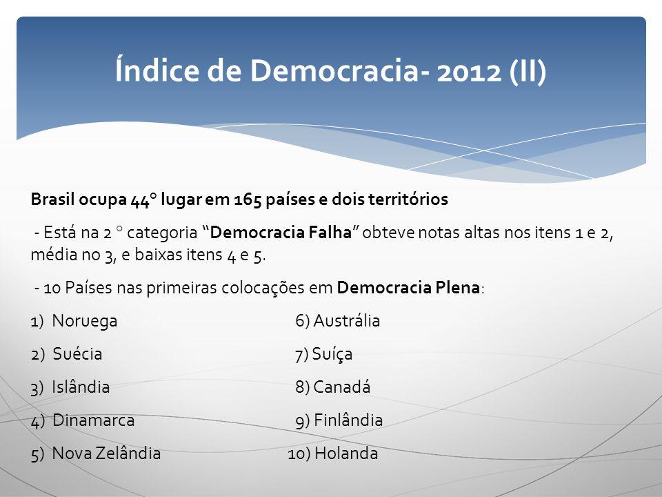 Índice de Democracia- 2012 (II) Brasil ocupa 44° lugar em 165 países e dois territórios - Está na 2 ° categoria Democracia Falha obteve notas altas no