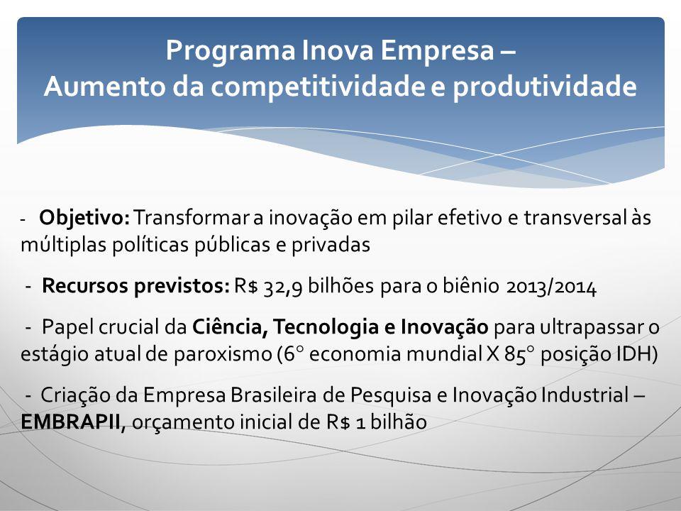 Programa Inova Empresa – Aumento da competitividade e produtividade - Objetivo: Transformar a inovação em pilar efetivo e transversal às múltiplas pol