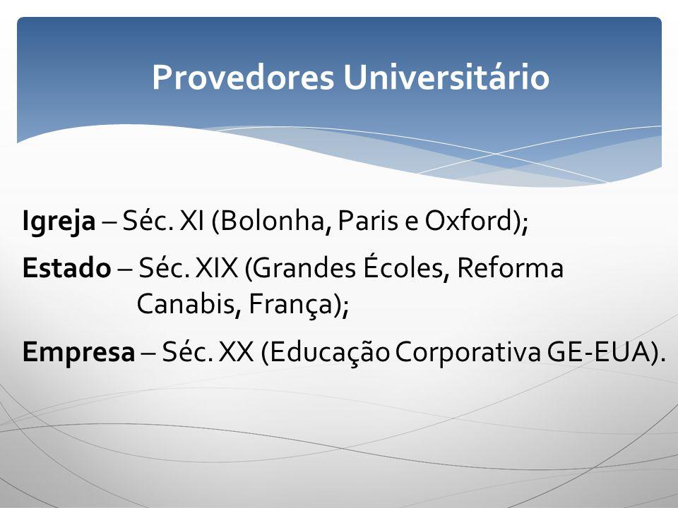 Igreja – Séc. XI (Bolonha, Paris e Oxford); Estado – Séc. XIX (Grandes Écoles, Reforma Canabis, França); Empresa – Séc. XX (Educação Corporativa GE-EU