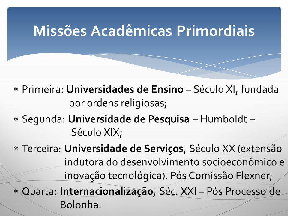 Primeira: Universidades de Ensino – Século XI, fundada por ordens religiosas; Segunda: Universidade de Pesquisa – Humboldt – Século XIX; Terceira: Uni