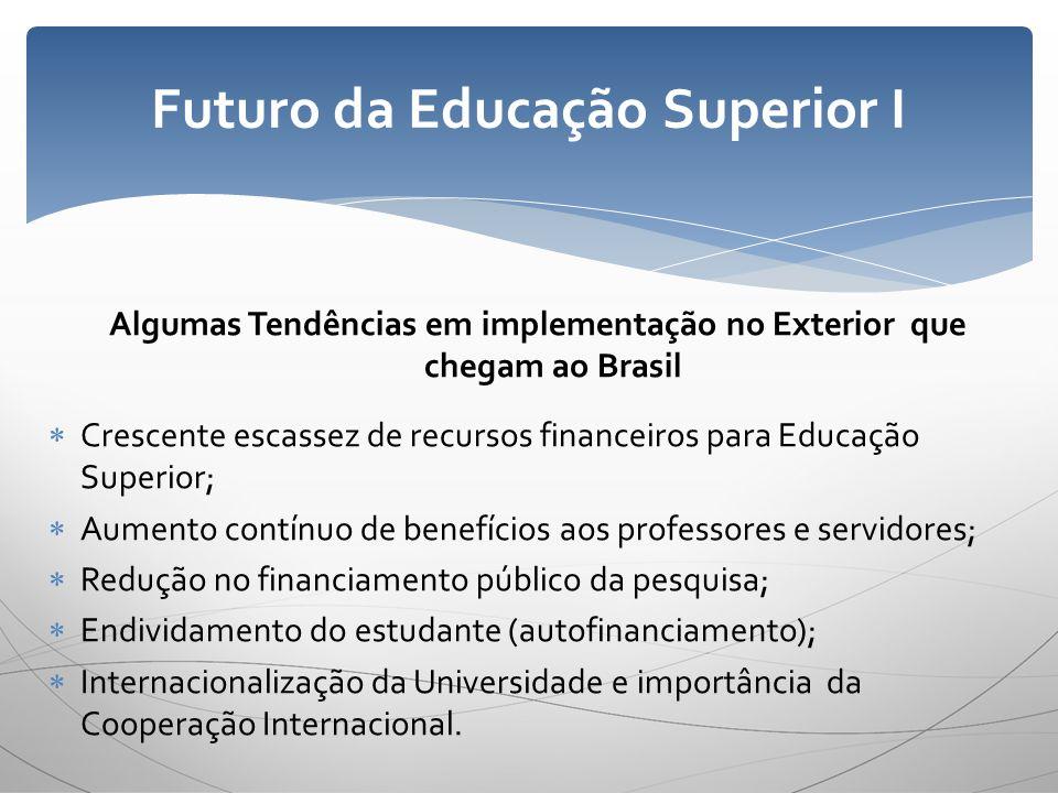 Algumas Tendências em implementação no Exterior que chegam ao Brasil Crescente escassez de recursos financeiros para Educação Superior; Aumento contín