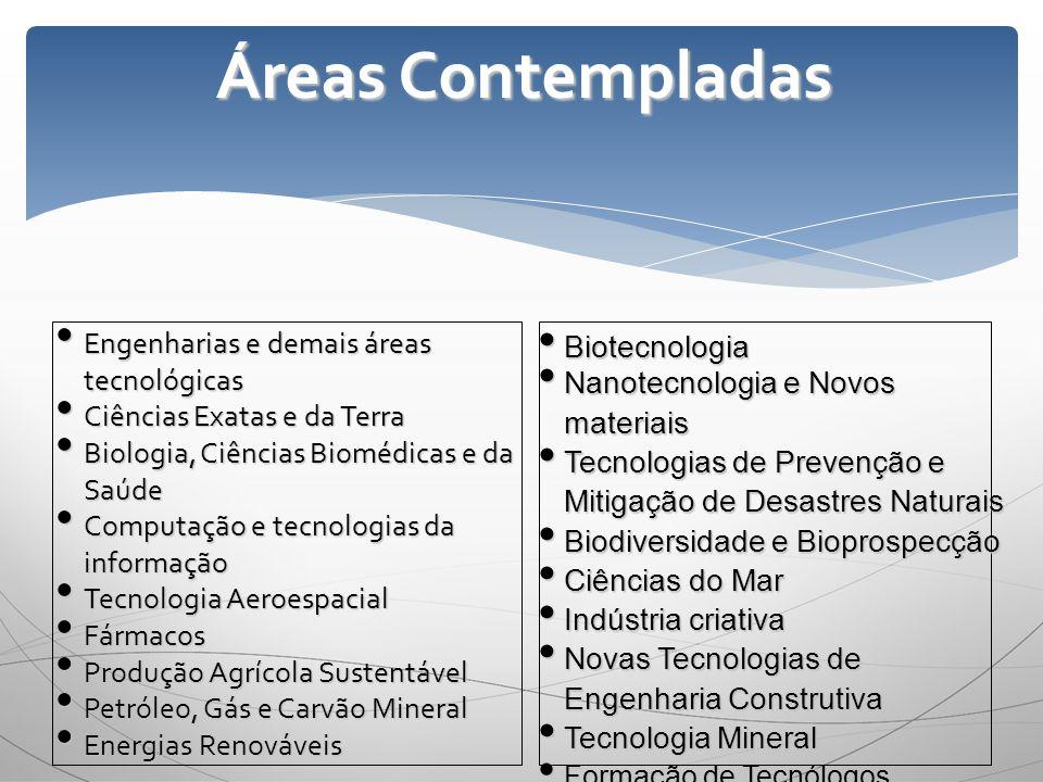 Áreas Contempladas Biotecnologia Biotecnologia Nanotecnologia e Novos materiais Nanotecnologia e Novos materiais Tecnologias de Prevenção e Mitigação