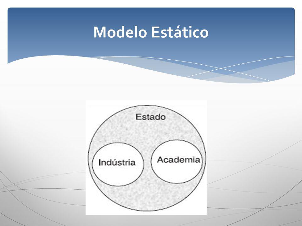 Algumas Tendências em implementação no Exterior e que chegam ao Brasil.