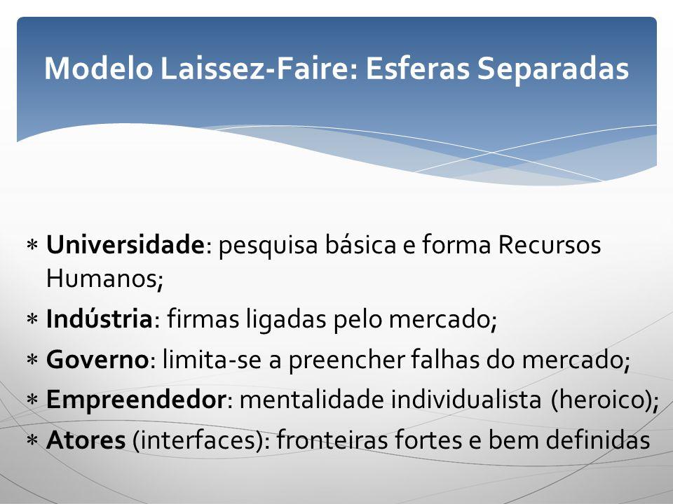 Programa Inova Empresa – Aumento da competitividade e produtividade - Objetivo: Transformar a inovação em pilar efetivo e transversal às múltiplas políticas públicas e privadas - Recursos previstos: R$ 32,9 bilhões para o biênio 2013/2014 - Papel crucial da Ciência, Tecnologia e Inovação para ultrapassar o estágio atual de paroxismo (6° economia mundial X 85° posição IDH) - Criação da Empresa Brasileira de Pesquisa e Inovação Industrial – EMBRAPII, orçamento inicial de R$ 1 bilhão