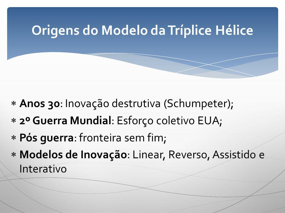 Patent Registration and Innovation Still with a Slow Pace in Brazil Elaborado por : Carlos Brito Cruz - FAPESP