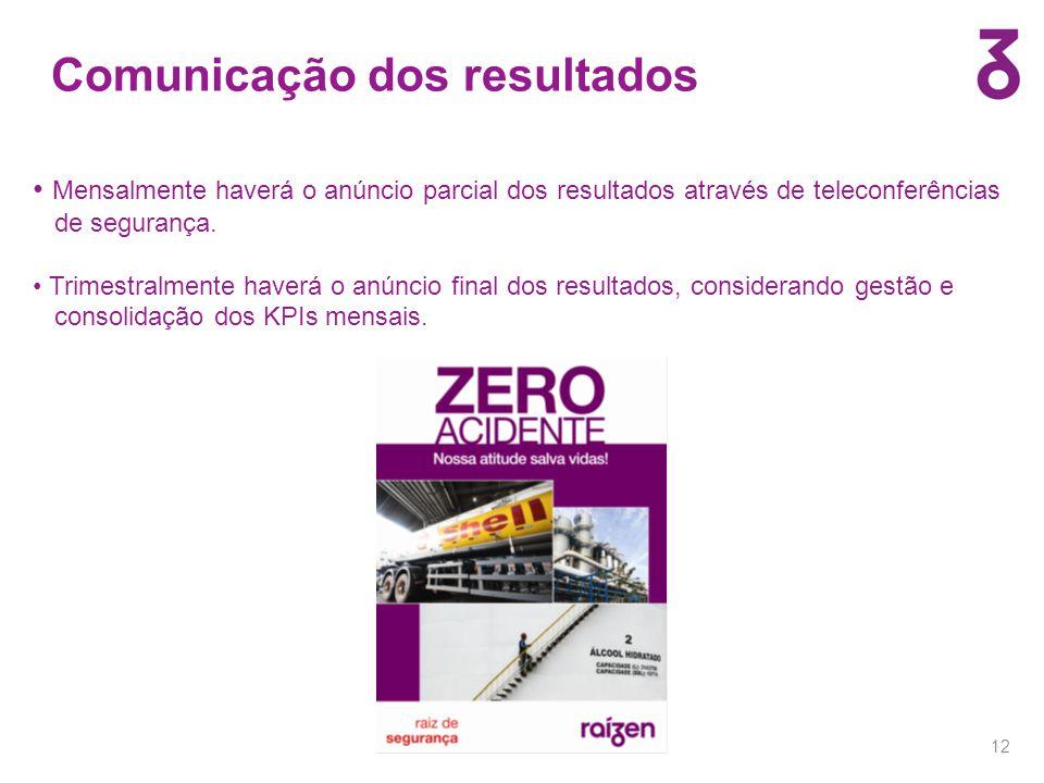 12 Comunicação dos resultados Mensalmente haverá o anúncio parcial dos resultados através de teleconferências de segurança. Trimestralmente haverá o a