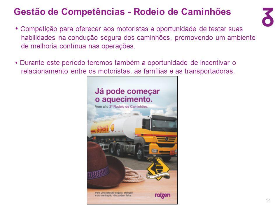 14 Gestão de Competências - Rodeio de Caminhões Competição para oferecer aos motoristas a oportunidade de testar suas habilidades na condução segura d