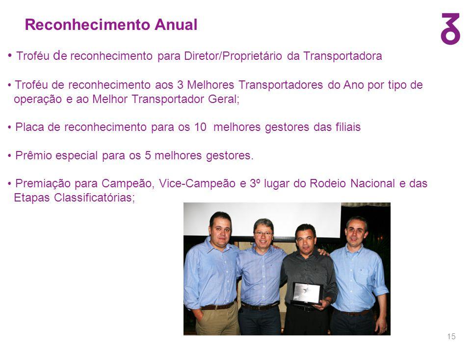 15 Troféu d e reconhecimento para Diretor/Proprietário da Transportadora Troféu de reconhecimento aos 3 Melhores Transportadores do Ano por tipo de op