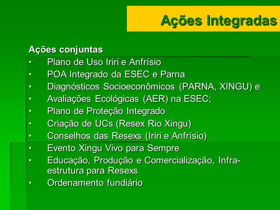 Ações Integradas Ações conjuntas Plano de Uso Iriri e AnfrísioPlano de Uso Iriri e Anfrísio POA Integrado da ESEC e ParnaPOA Integrado da ESEC e Parna