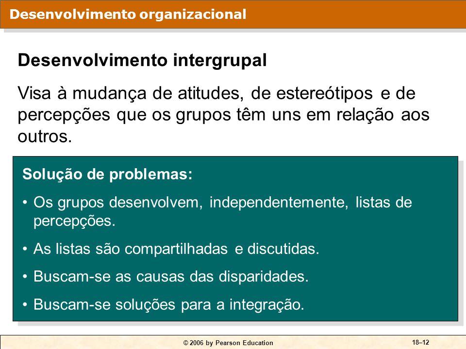 © 2006 by Pearson Education 18–12 Solução de problemas: Os grupos desenvolvem, independentemente, listas de percepções. As listas são compartilhadas e
