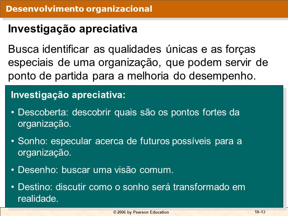 © 2006 by Pearson Education 18–13 Investigação apreciativa: Descoberta: descobrir quais são os pontos fortes da organização. Sonho: especular acerca d